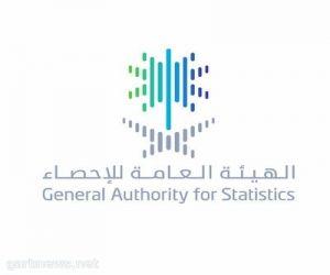 """الإحصاء :إجمالي عدد الحجاج من داخل المملكة وخارجها والداخلين إلى مكة """" 1.966.461 """""""
