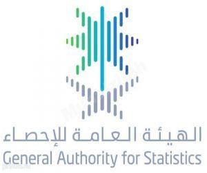 هيئة الإحصاء: 35% من الأسر السعودية تُنفق 5% من دخلها على الطاقة