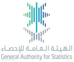 الهيئة العامة للإحصاء: انخفاض الرقم القياسي لأسعار العقار (6,3 %) مقارنة العام بالماضي و استقراره مقارنة بالربع الثاني
